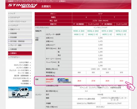 20130404-ワゴンRスティングレーの燃費-02
