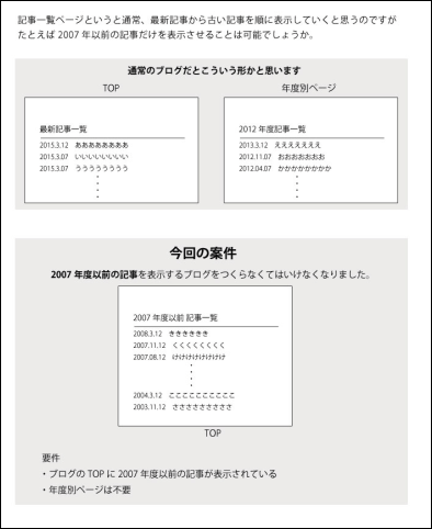 20150314-MovableTypeで2007年度以前の記事を表示-01