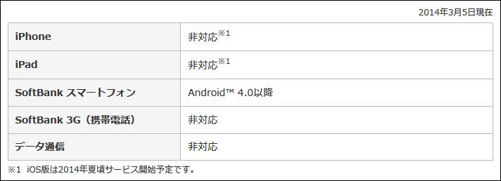 20140307-CSR-ソフトバンクかざして募金-04