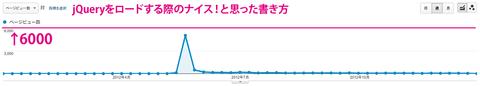 20121231-2012年ブログアクセスランキング-03