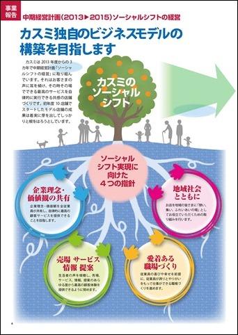 20141204-書評-ソーシャルシフト新しい顧客戦略の教科書-01