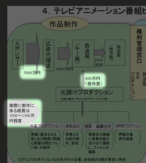 20111016-アニメ制作-01