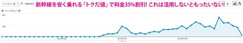 20121231-2012年ブログアクセスランキング-04