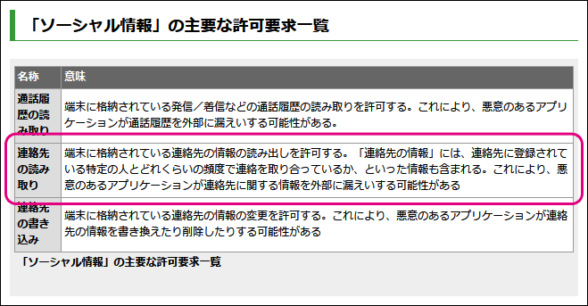20130307-Androidアプリの権限・許可設定-02