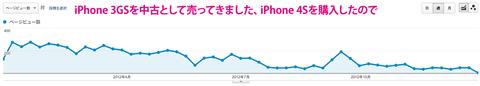 20121231-2012年ブログアクセスランキング-05