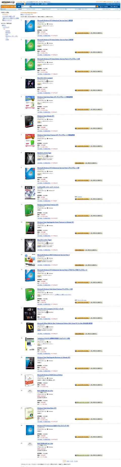Amazon OSランキング