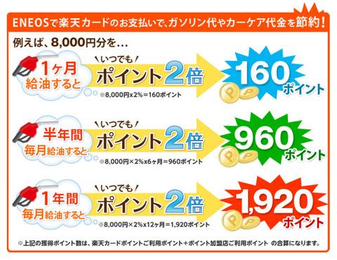 20131217-楽天カード-02