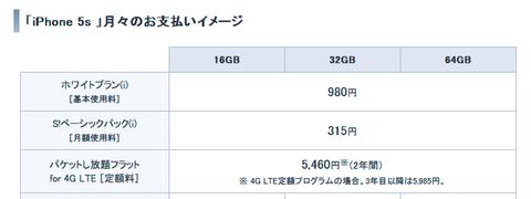 20130915-iPhone4Sから5sへの機種変更の料金-02