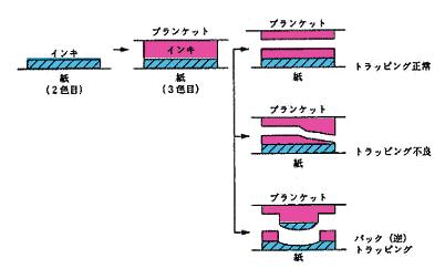 20130721-印刷・インキのリッチブラックなどへの反応-01