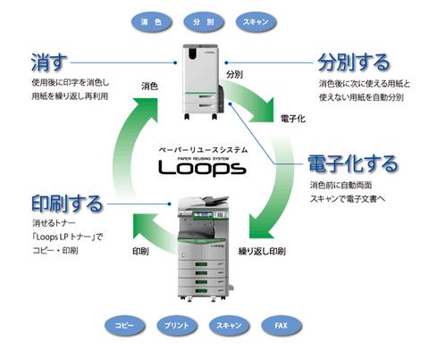 20121113-Loops-01