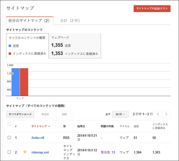 seo googleウェブマスターツールにxmlサイトマップを登録すればrssは