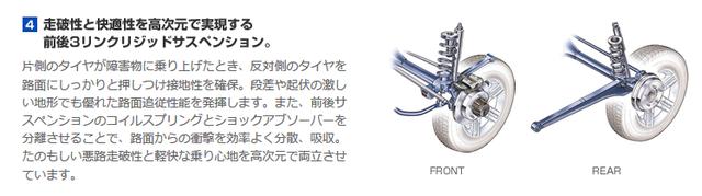 20140217-スズキ-ジムニーが大雪で大活躍で凄い!-04