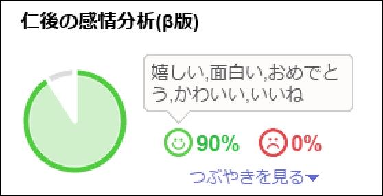 20140409-仁後真耶子さんご結婚とその反応-02