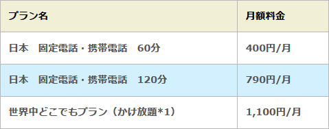 20130314-Skype定額新料金-01