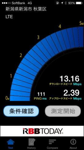 20140503-SoftBank-4GLTEの速度-新潟市秋葉区-01