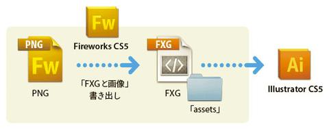 20131204-Adobe-FXG-05