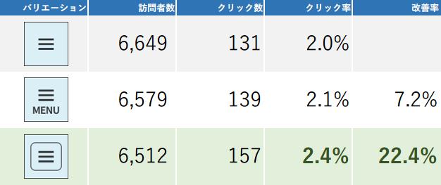 20150609-�ϥ�С�������˥塼��AB�ƥ���-08
