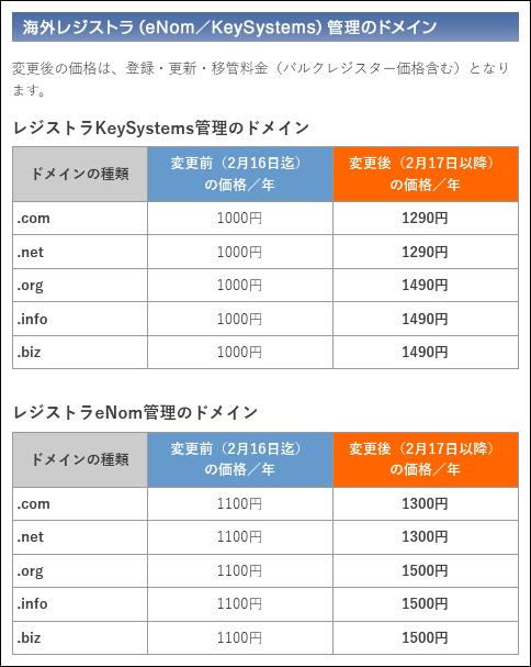 20150204-Value-Domain-ドメイン料金大幅値上げ-02