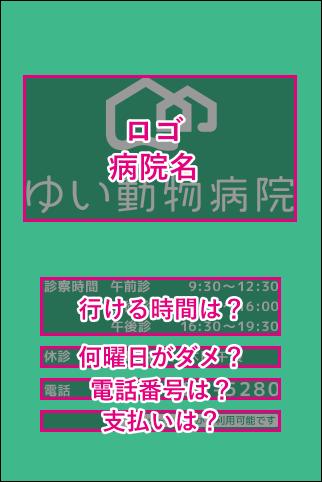 20150331-スマートフォン向け病院ページの決定版-02