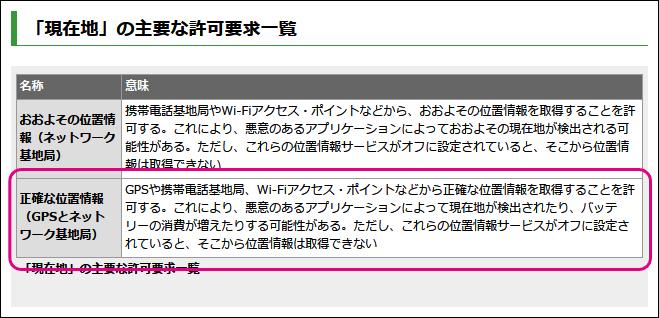 20130307-Androidアプリの権限・許可設定-03
