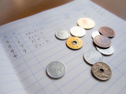貯蓄 節約 固定費 家計管理 食費 浪費 消費