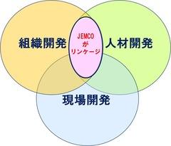 151104_メルマガ人材開発_鳥羽_01図