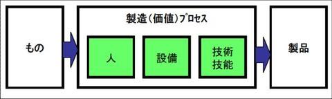 131010_03_Jメルマガ_03_生産性向上01