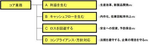131220_メルマガ_生産_奥村_図-2