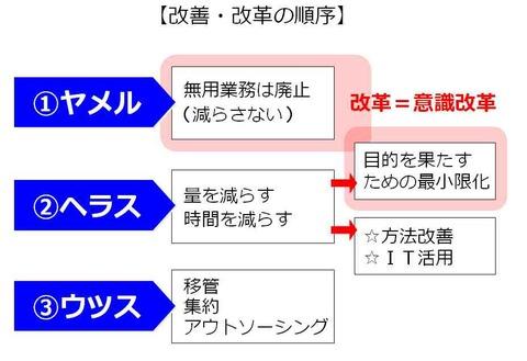 140821_吉井コラム_図