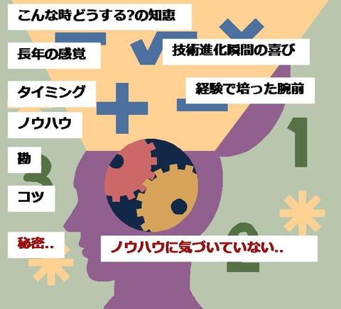 130731_メルマガ_03_技術伝承_小倉_図-1