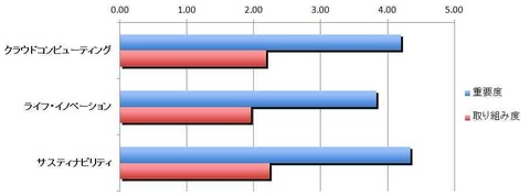 150526_メルマガグラフ