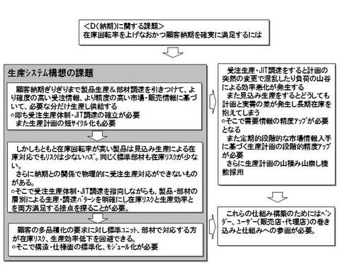 130731_メルマガ_05_生産CD_奥村_図-1