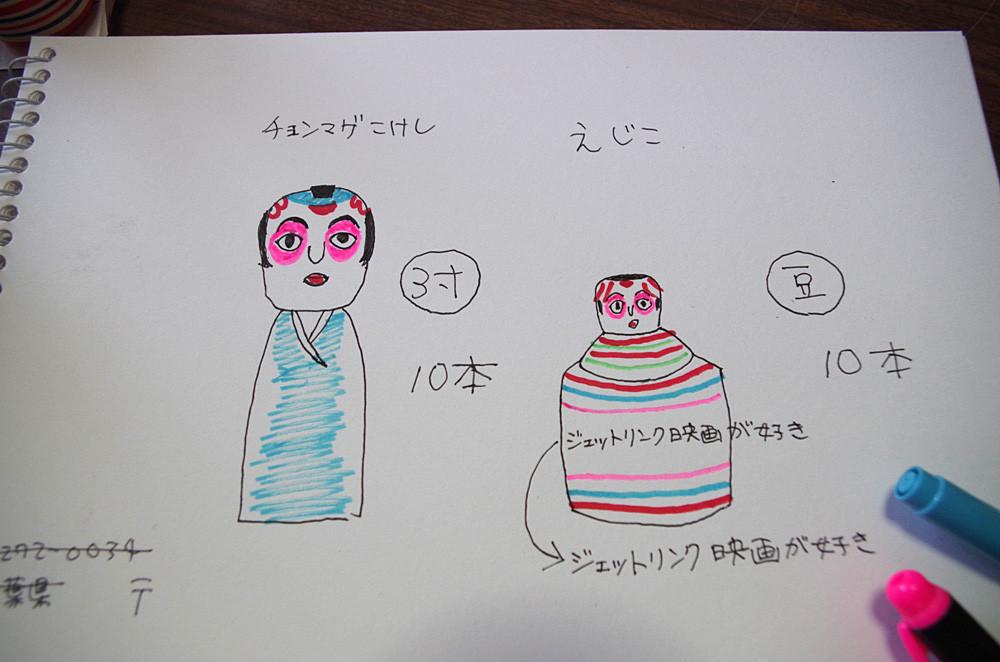 こけしデザイン画