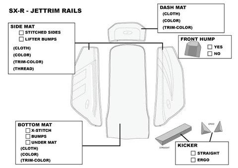 SX-R railcap mat kit