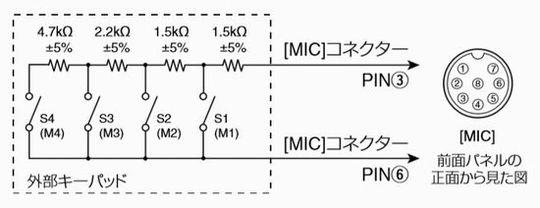 IC7410keypad2