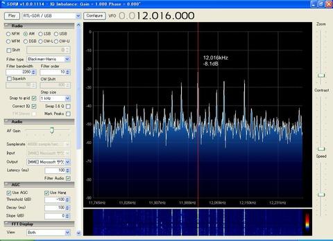 ΔLOOPX非同調15dBAMP03160052