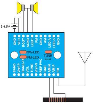 DSPラジオモジュール2[M6959]