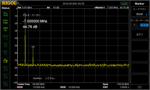 0_to_100MHz