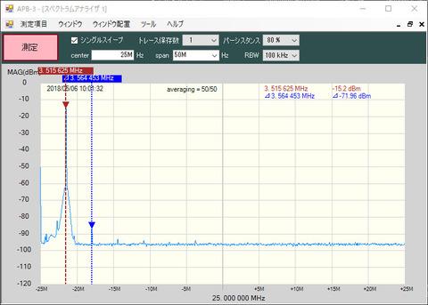 80mBIQ調整後の送信波形