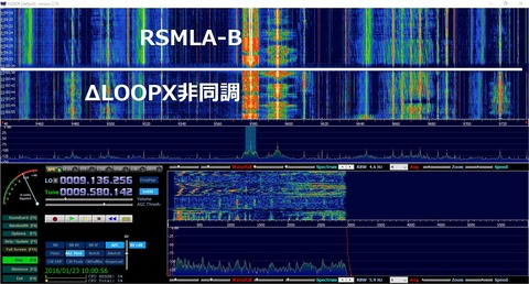 RSMLA-BとΔX非同調比較