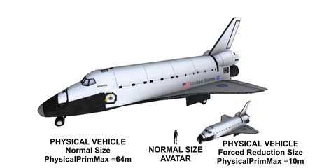 800px-Physical_Vehicle_Scale_001