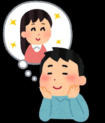 【紹介記事・アニメ】 - ワイ、一度振られた女の子と付き合うことに成功