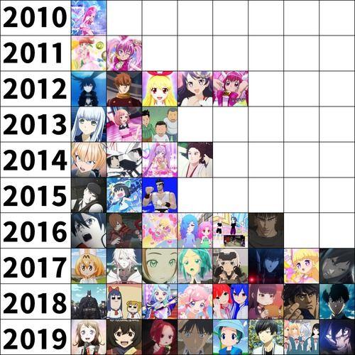【紹介記事・アニメ】 - 2010年~2019年までに作られた3DCGアニメwwwwwwwwwww