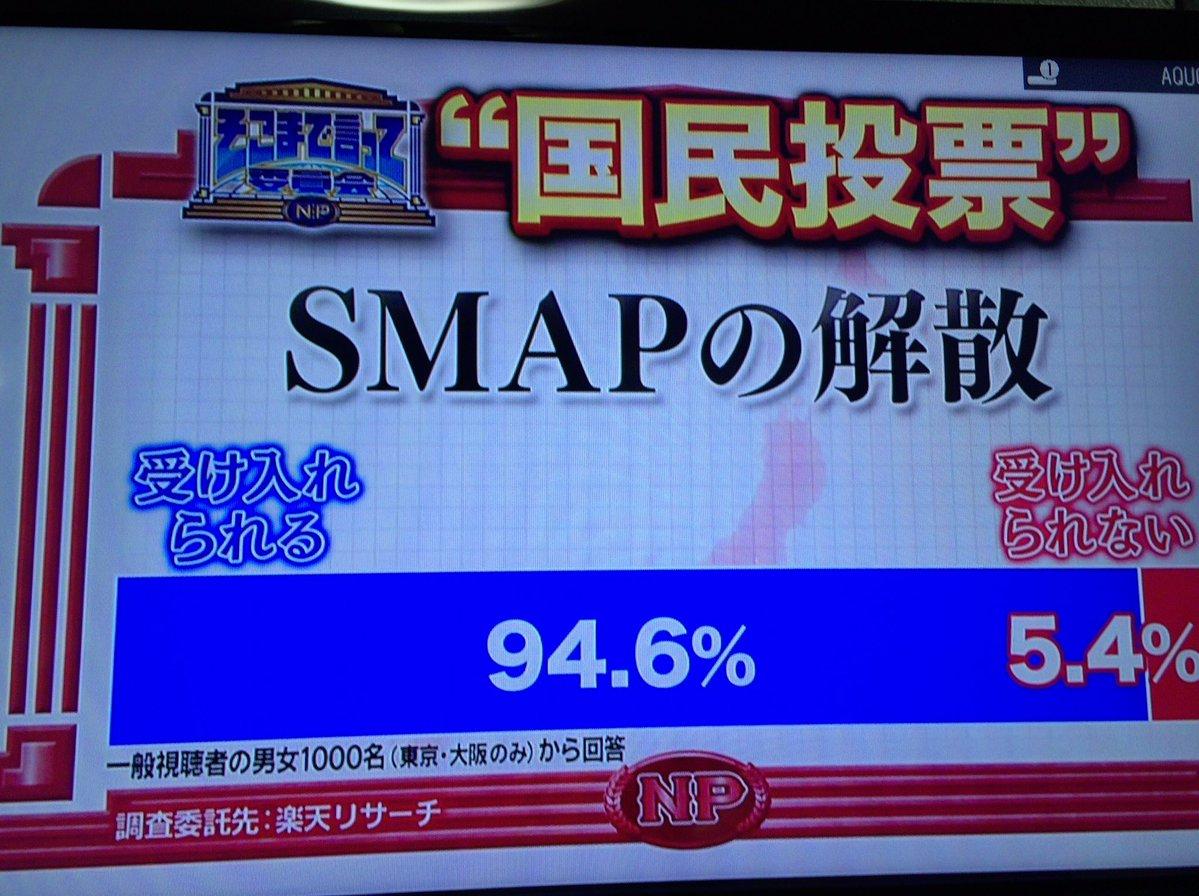 【エンタメ画像】《悲報》サドマゾAP解散国民アンケート結果→解散は「受け入れられる」94.6%、「受け入れられない」5.4%