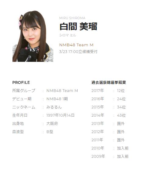jp_sousenkyo53rd_candidate_detail