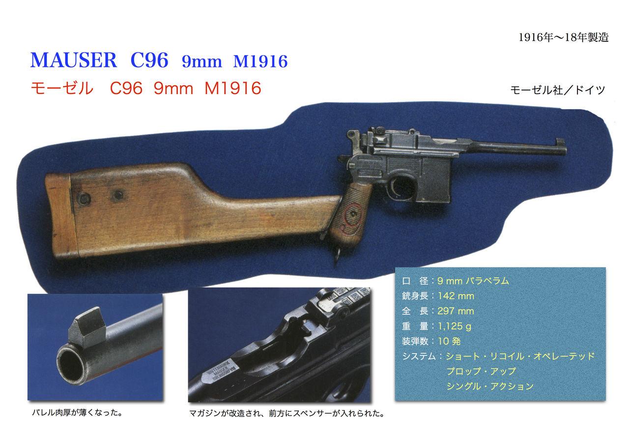 世界の名銃コレクション 年代順 モーゼル社