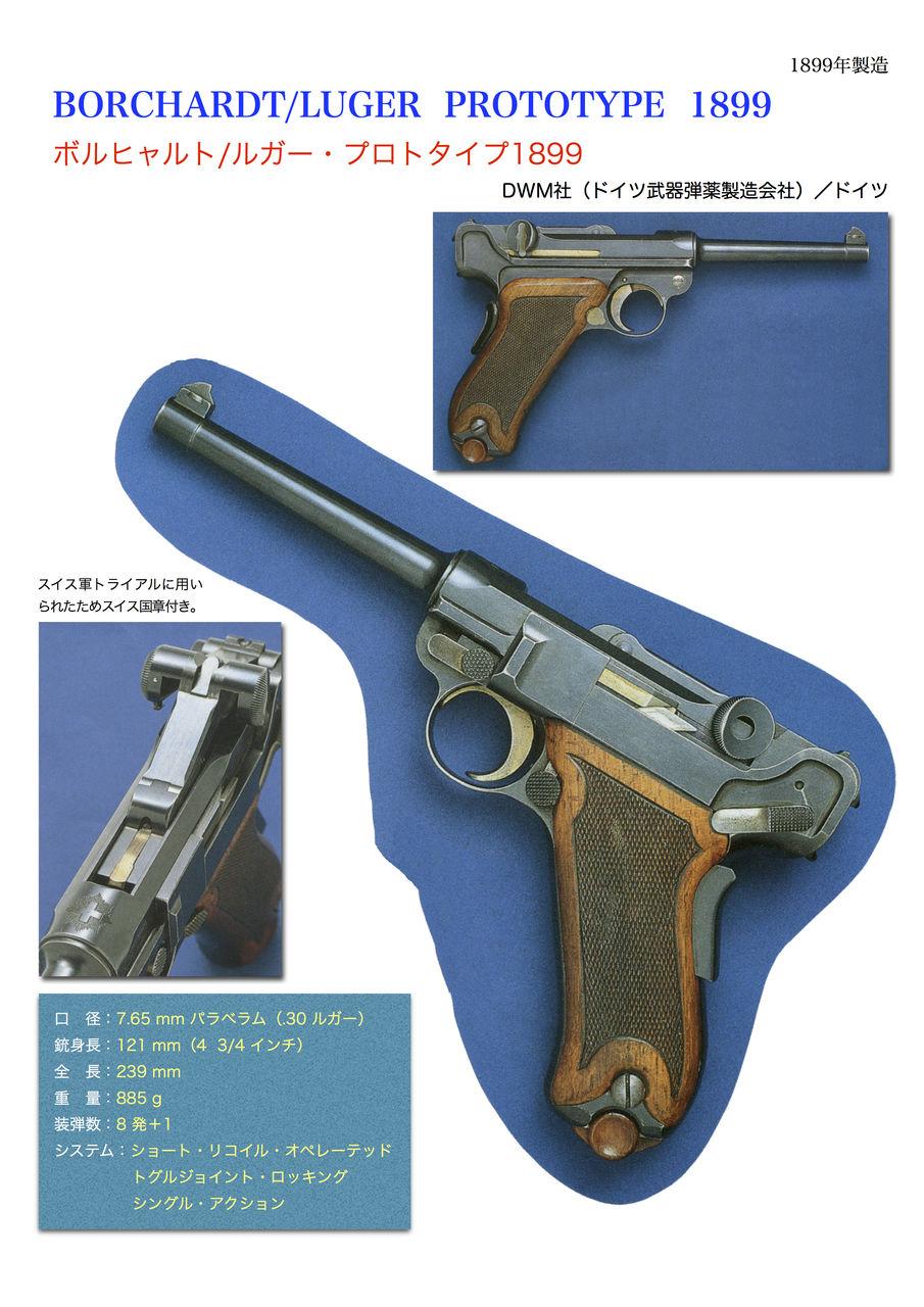 世界の名銃コレクション 年代順 ボルヒャルト ルガー プロトタイプ