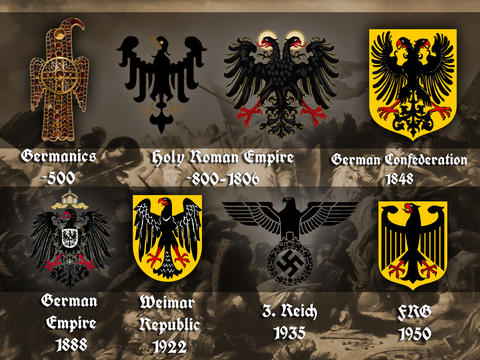evolution_of_the_german_eagle_by_arminius1871-d9qdqdu