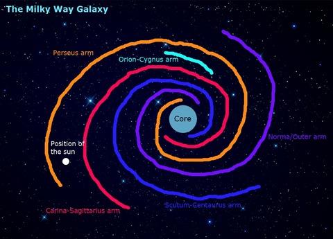 MilkyWayGalaxydiagram_zps03208035