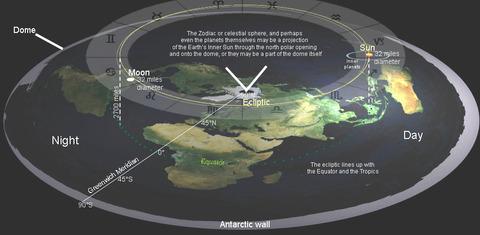 flat-earth-3